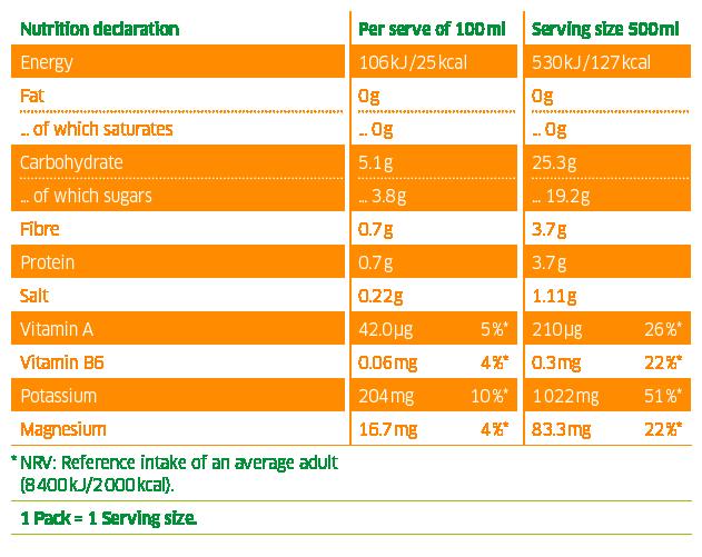 coconut water apricot nutrition Kokoswasser Apricot 500ml