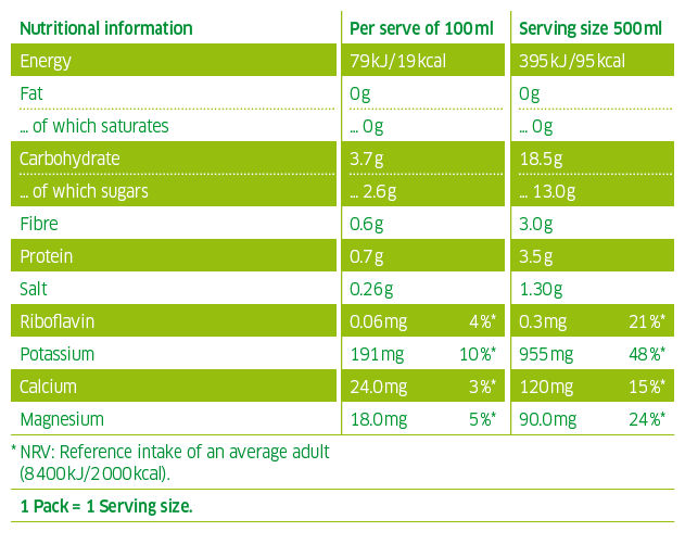 coconut water pure nutrition Kokoswasser pur 100ml