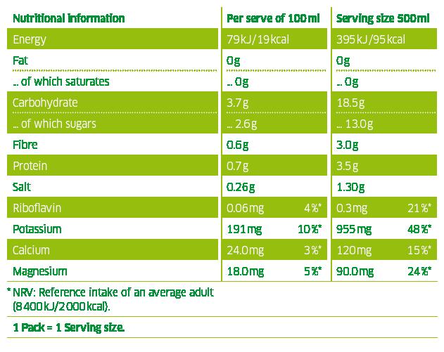 coconut water pure nutrition Kokoswasser pur 100ml