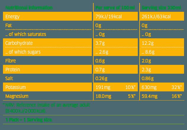 coconut water mango nutrition Kokoswasser Mango 330ml