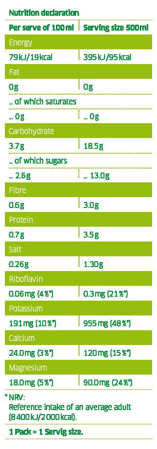 coconut water pure nutrition Kokoswasser pur 500ml