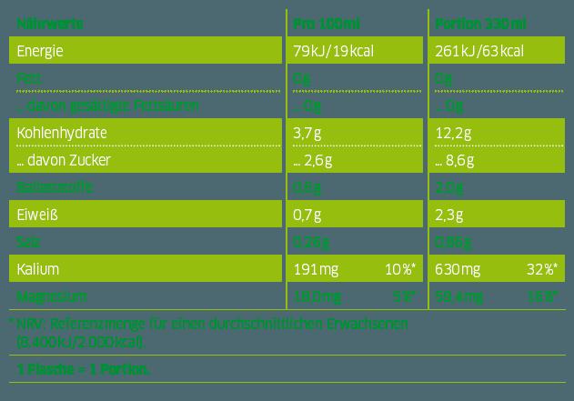 coconut water pure nutrition Kokoswasser pur 330ml