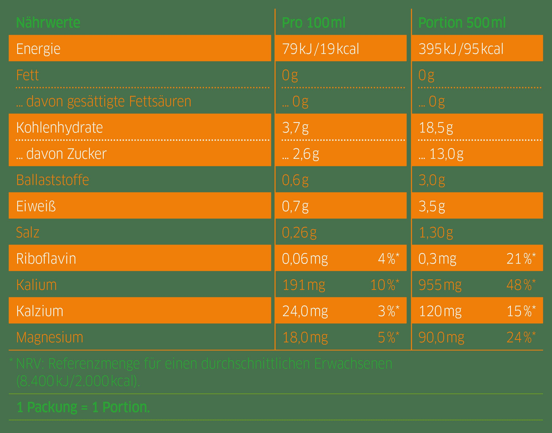 AM2.P4039-WS-NWT-EP500EU14_DE_KingJuice_